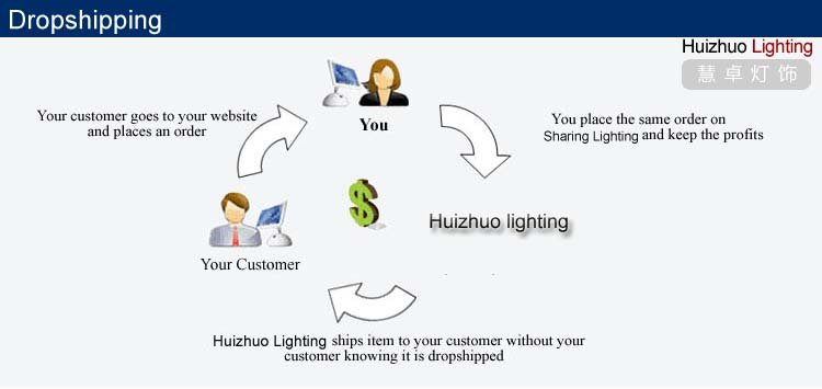 Dropshipping-Sharing Lighting.jpg