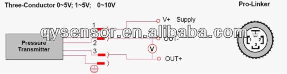 QZP-S3 Smart Pressure Transmitter