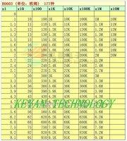 Резистор 0603 SMD 5%, 177valuesX25pcs = 4425pcs,  0603 5% SMD Resistor
