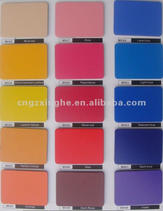 Reynobond Aluminum Composite Panels : Reynobond aluminum composite panels pvdf aluminium
