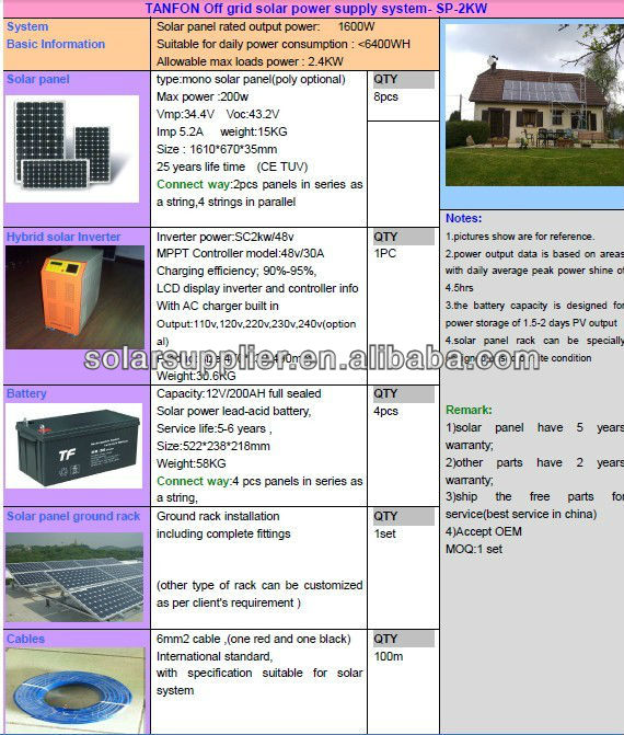 5KW 10KW Solar System In Pakistan Lahore,Islamabad/5000W Solar Panel System for Home with Grid Power Switch