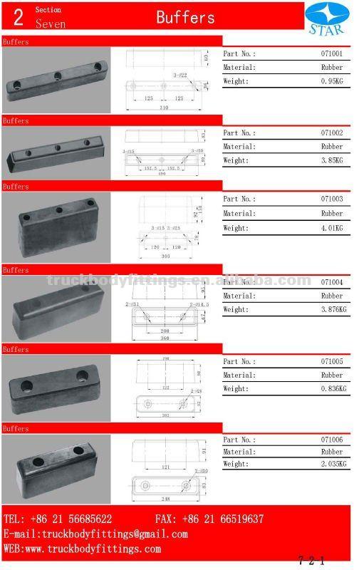 360*36*60mm 360*36*60mm 360*36*60mm rubber bumper strip 071001