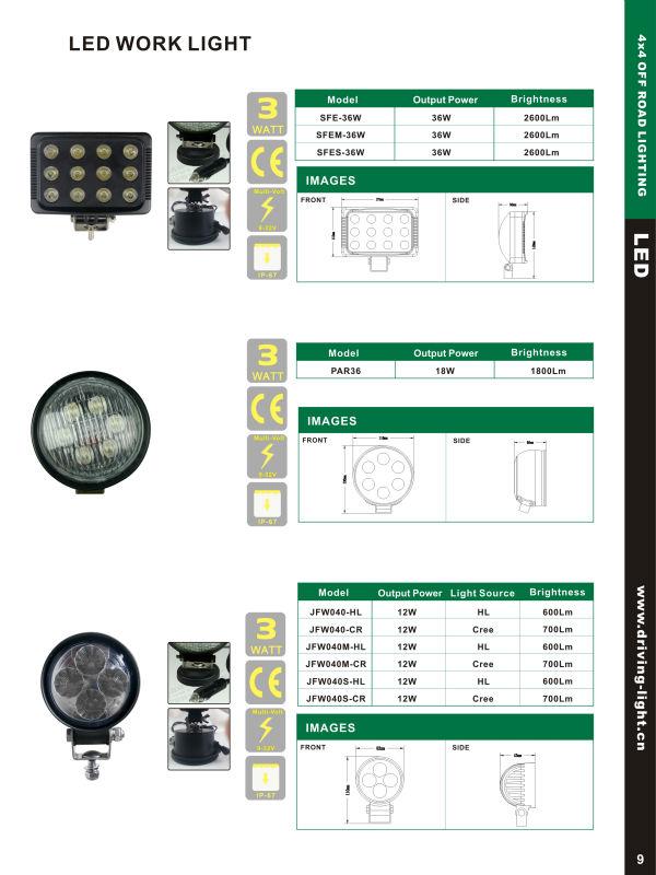 Truck Trailer,HOT Offroad LED Work Lights 12V,Tuning Lights