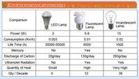 Светодиодные светильники  MZ-т-у-12