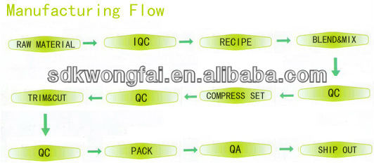 silicone rubber foot pad