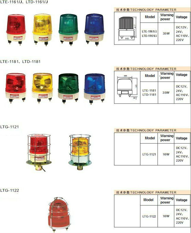 LTA-205 Multi-signal lamp, Signal tower light, Industrial Signal Tower light (CNSN)