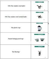 Блендеры во всех отношениях кт-111-Z