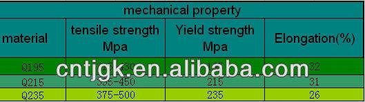 rectangular steel tubing china Ltd manufacturer