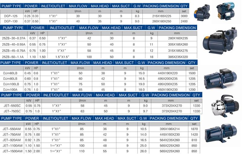DJm 100LB+pressure tank electric water pump motor price - Electric ...