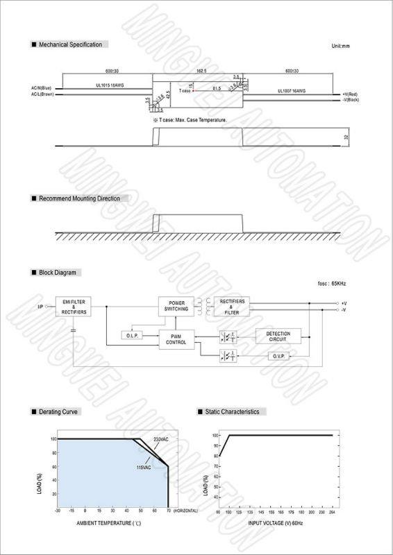 LED Power Supply 24V