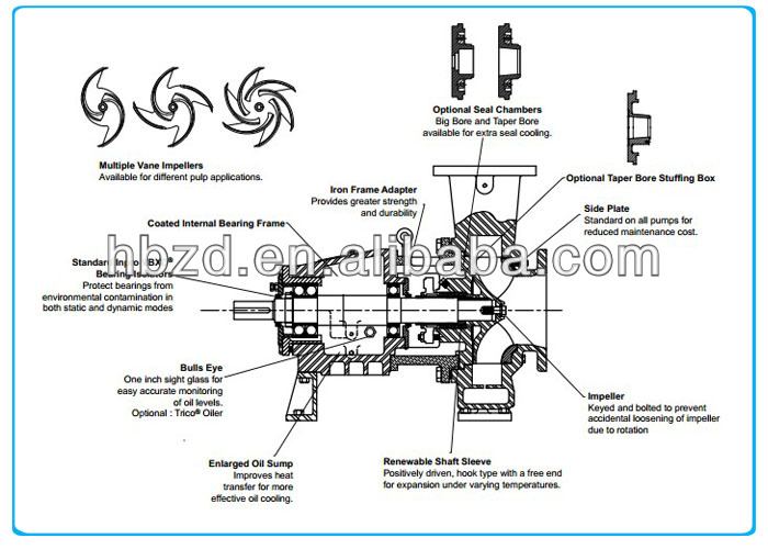 Centrifugal Pump Structure Suction Centrifugal Pumps