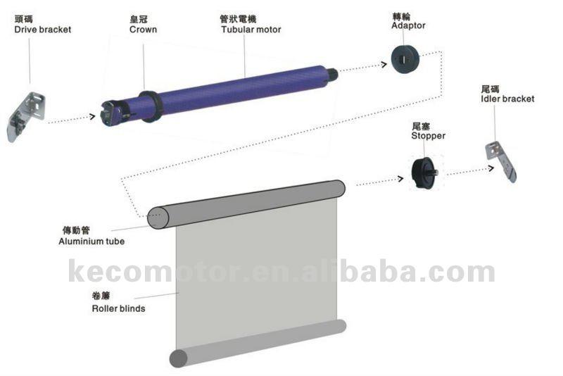 Keco standard e heavy duty tubular motor el trico para - Motor tubular para persianas ...