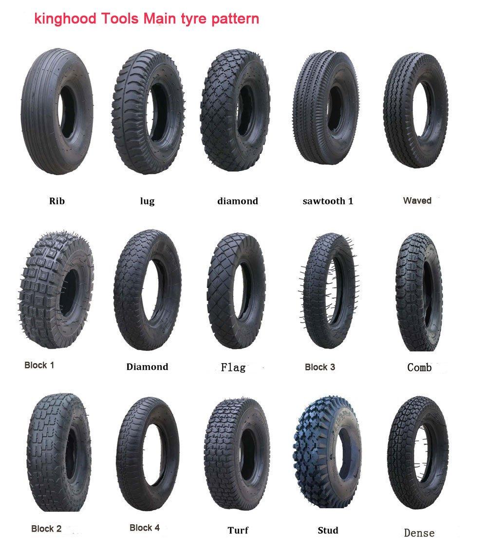 tyre-pattern...