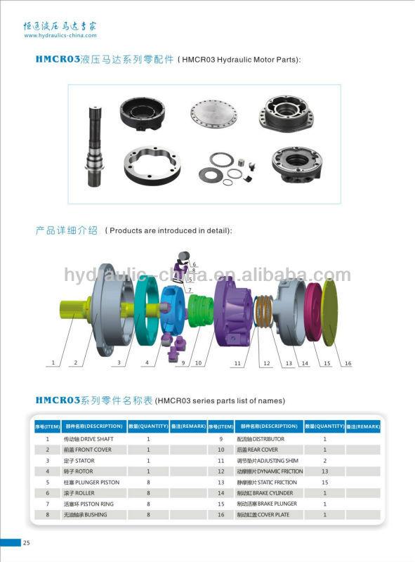 HMCR03 Parts.jpg