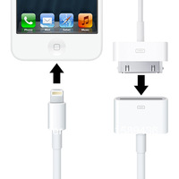 Товары на заказ 1:1 OEM In stock! 8 Pin USB Sync Data Charging Cable for iPhone 5 iPad mini iTouch 5 Length: 1m
