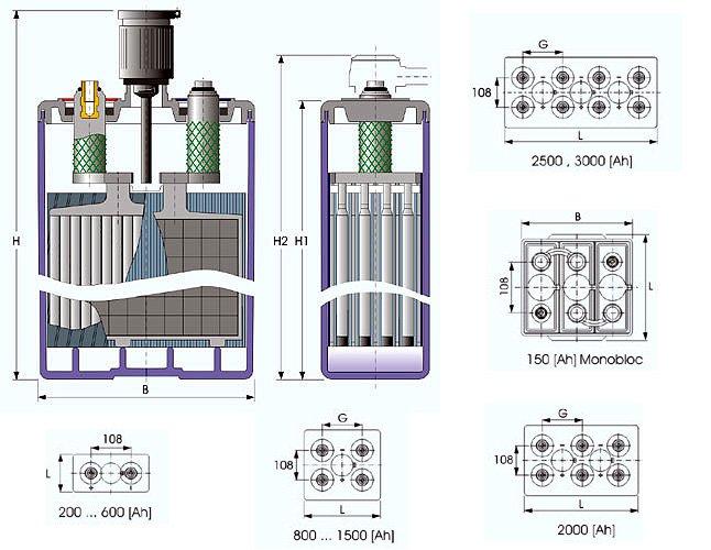 Longa vida chumbo ácido de bateria Solar bateria Tubular placa OPZS bateria 2 v 1000ah