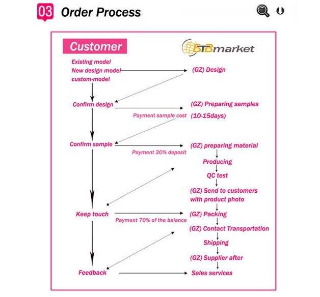 Color case for blackberry for blackberry curve 8520