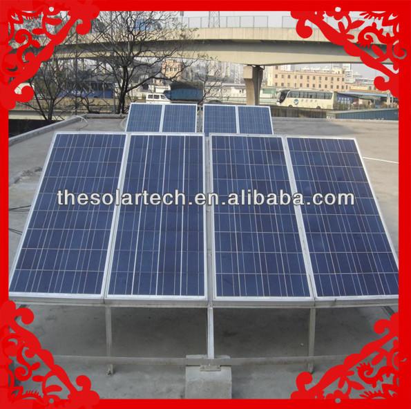 8300w price per watt solar panels