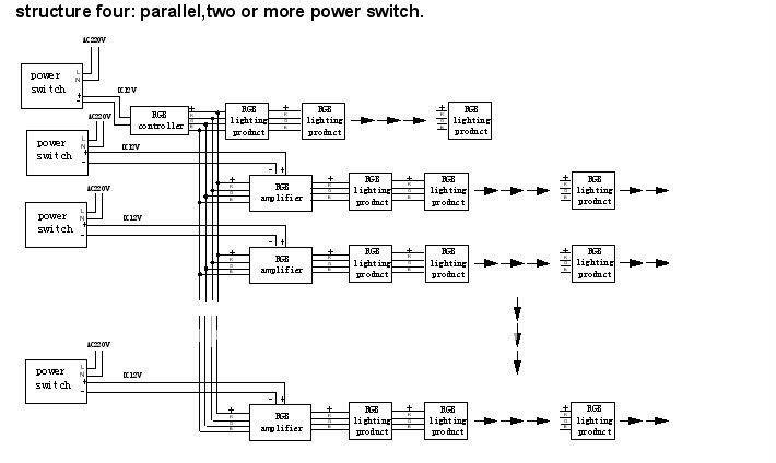 2012 Hot Saling Waterproof LED RGB Amplifier 5V 12V 18V 24V