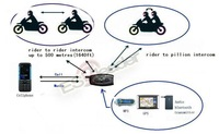 Helmet Intercom, BT Interphone 500M / Bluetooth motorcycle helmet intercom
