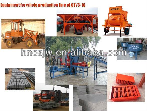 Low price mobile brick making machine,concrete block machine