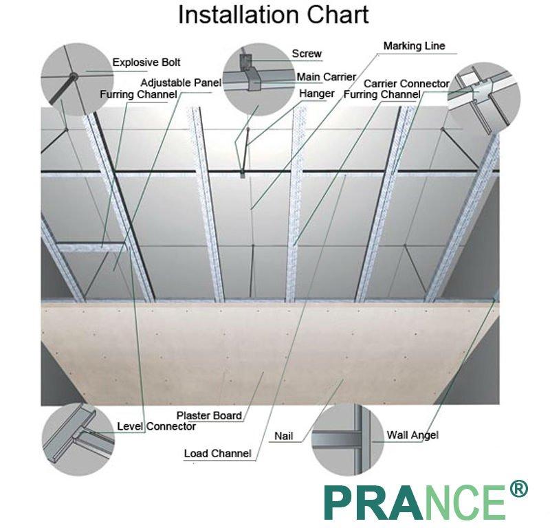 plaster fire resistant board