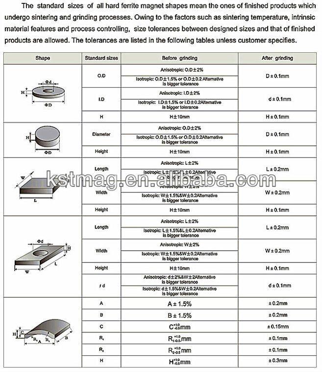 Strontium Hard Sintered Barium Ferrite Magnet for sale