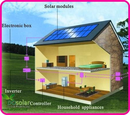 Home_Solar_Power_System.jpg