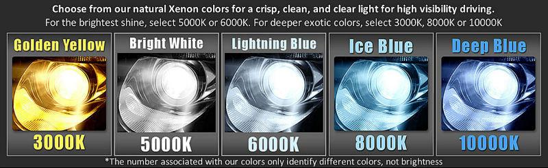 halogen bulb 12V 3500K HB1 9004 headlight