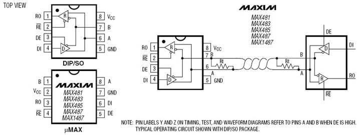 Max485 и MAX232 процесс