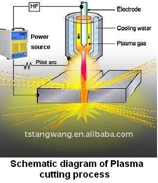 Diagram Besides 220V Light Switch Wiring On Diy Cnc