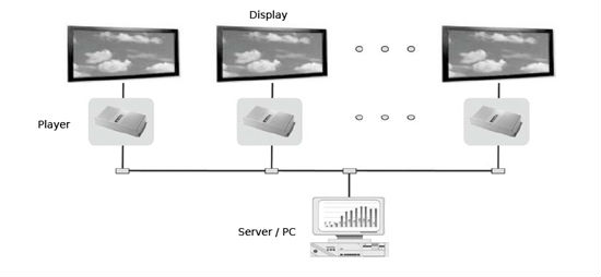32'' cloud-base dvi inches