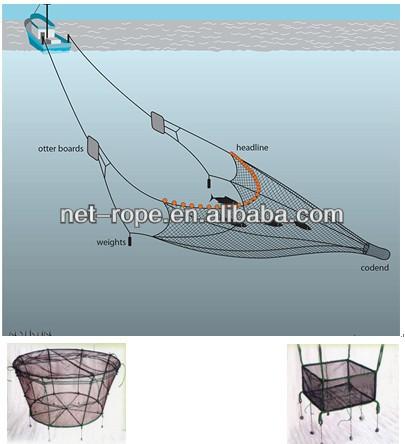 "Super soft White 110D/6ply 1"" nylon, PA, polyamide multifilament net for sardine fishing net, fishing nets sardines"
