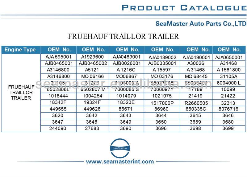 Tambour de frein pour FRUEHAUF TRAILLOR remorque A1561800