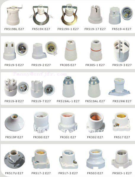 Electrical Fuses Types Ceramic Fuse Types Ceramic