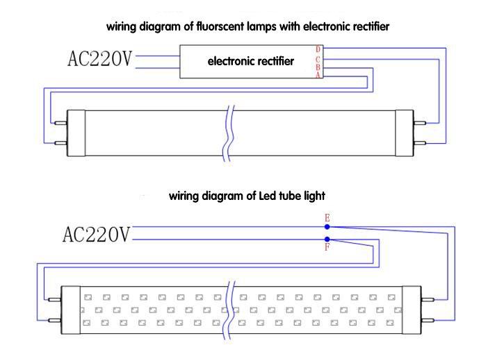 281311440_770 led tube light wiring diagram dolgular com t8 fluorescent light wire diagram at soozxer.org