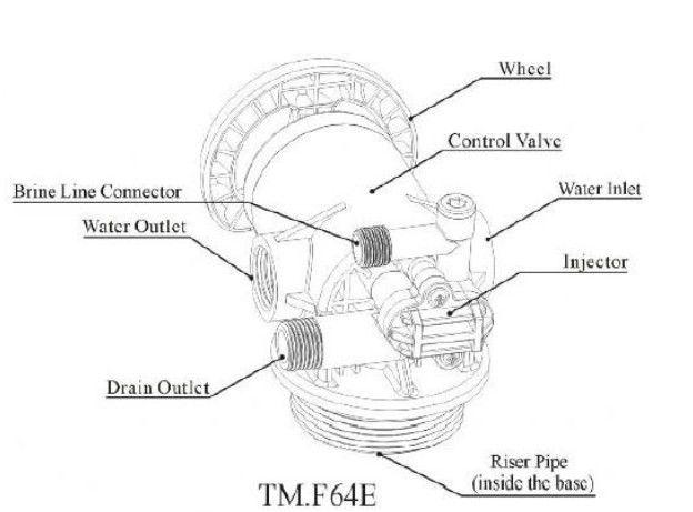 runxin manual valve  view manual water filter valve for