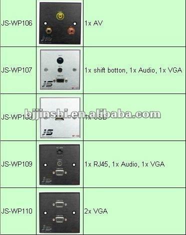 AC power +HDMI+HD15 VGA + 3.5mm + USB+ RCA wall Plate
