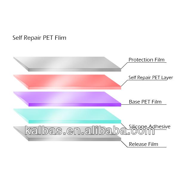 Self Repair Japan PET Screen Protector film for iPad mini