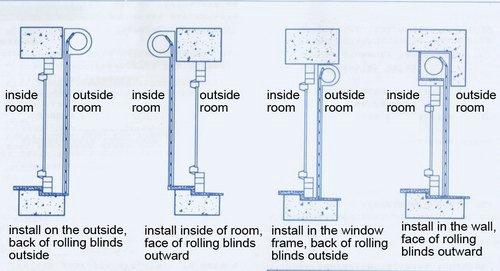 Aluminum Roller Shutter Windowdoor With Motor Buy