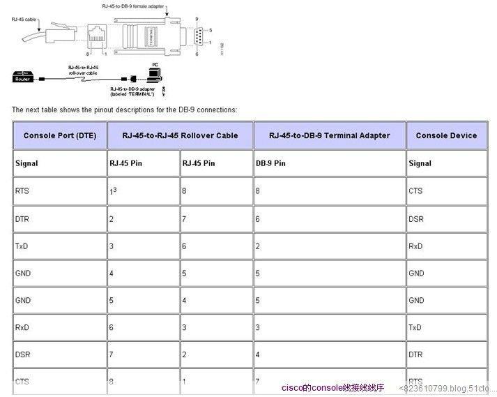 Адаптер HP Ethernet 560SFP 2x10Gb для DL165 580 585 980G7 Gen8 Gen9 665249-B21