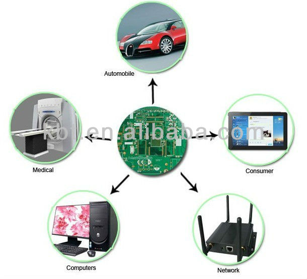 pcb auto connectors and terminals.electronic design and layout manufacturer