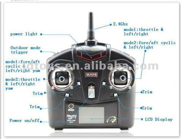 wl 911 aligner hélicoptère