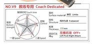 Ракетка для настольного тенниса Sanwei V9 9