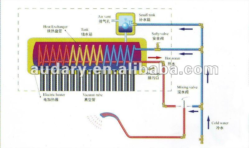 Working principle of copper coil solar water heater.jpg