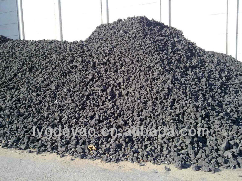 Metallurgical Coke Coal