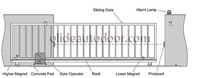 Цена, раздвижные ворота техника для 1000-1200 кг с 4 метров стойку