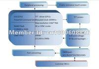 ЖК-модули Dwin dmg80600c080_01w