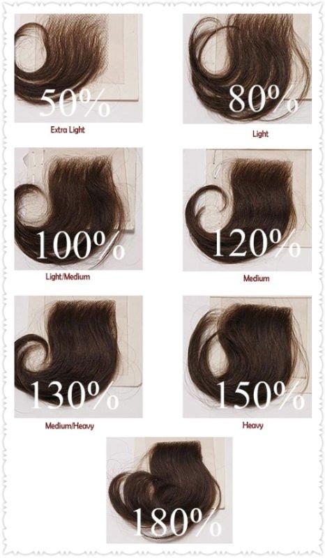 hairdensity-chart33[1]