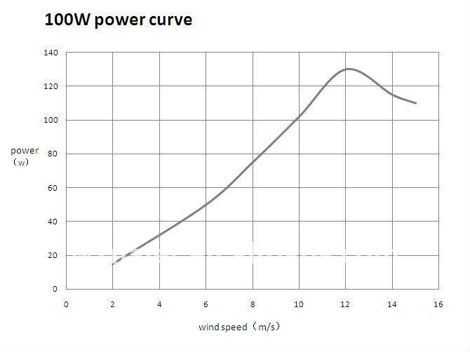 ¿Qué generador usar para uso didáctico? 414113485_373